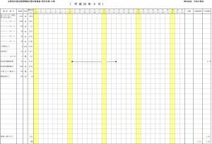 5月工程表