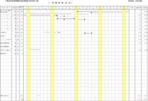 月間工程表